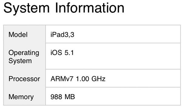 1GB de RAM para el nuevo iPad