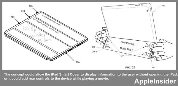 Patente de funda con pantalla para iPad